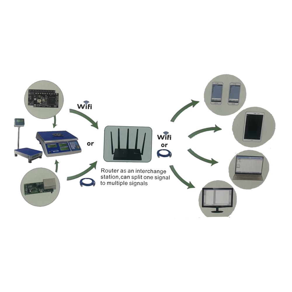 Wifi & Ethernet modules JADEVER