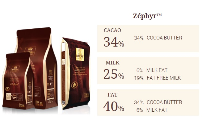 CACAO BARRY ZÉPHYR™ 34%  -White Chocolate