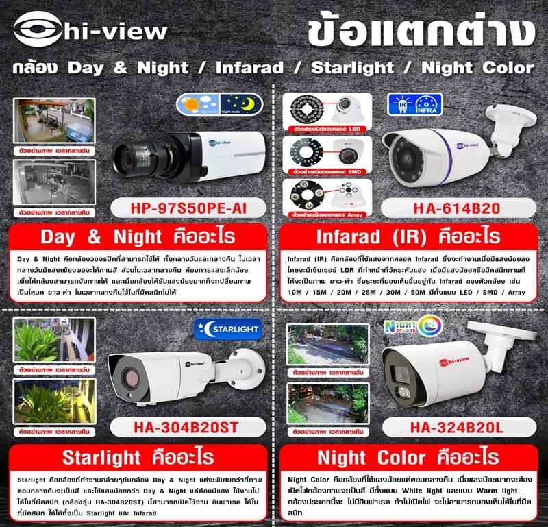 ข้อแตกต่างกล้อง Hiview Day & Night / Infarad / Starlight / Night Color
