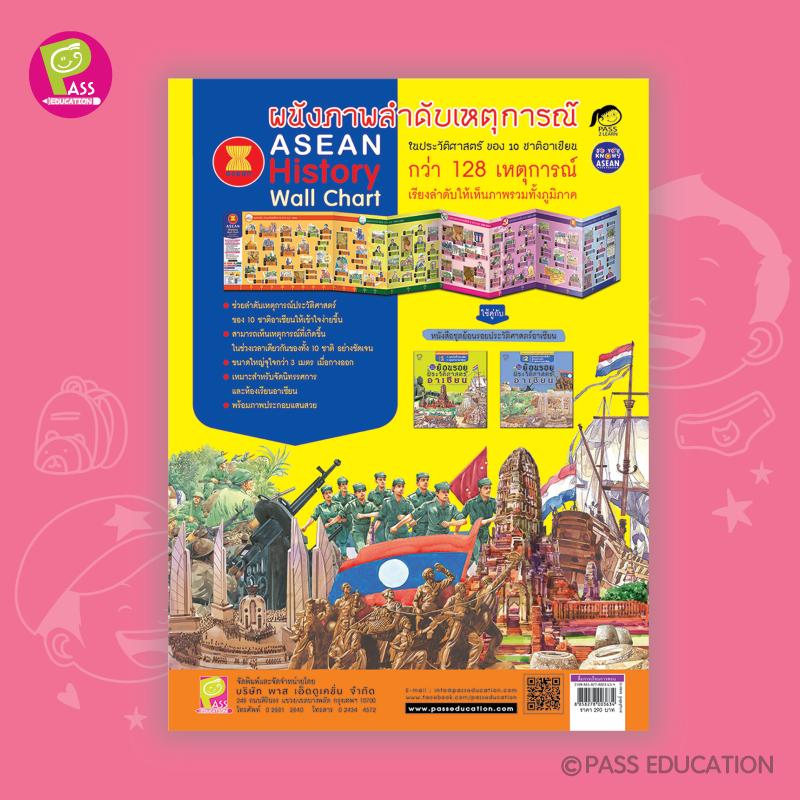 ASEAN History Wall Chart