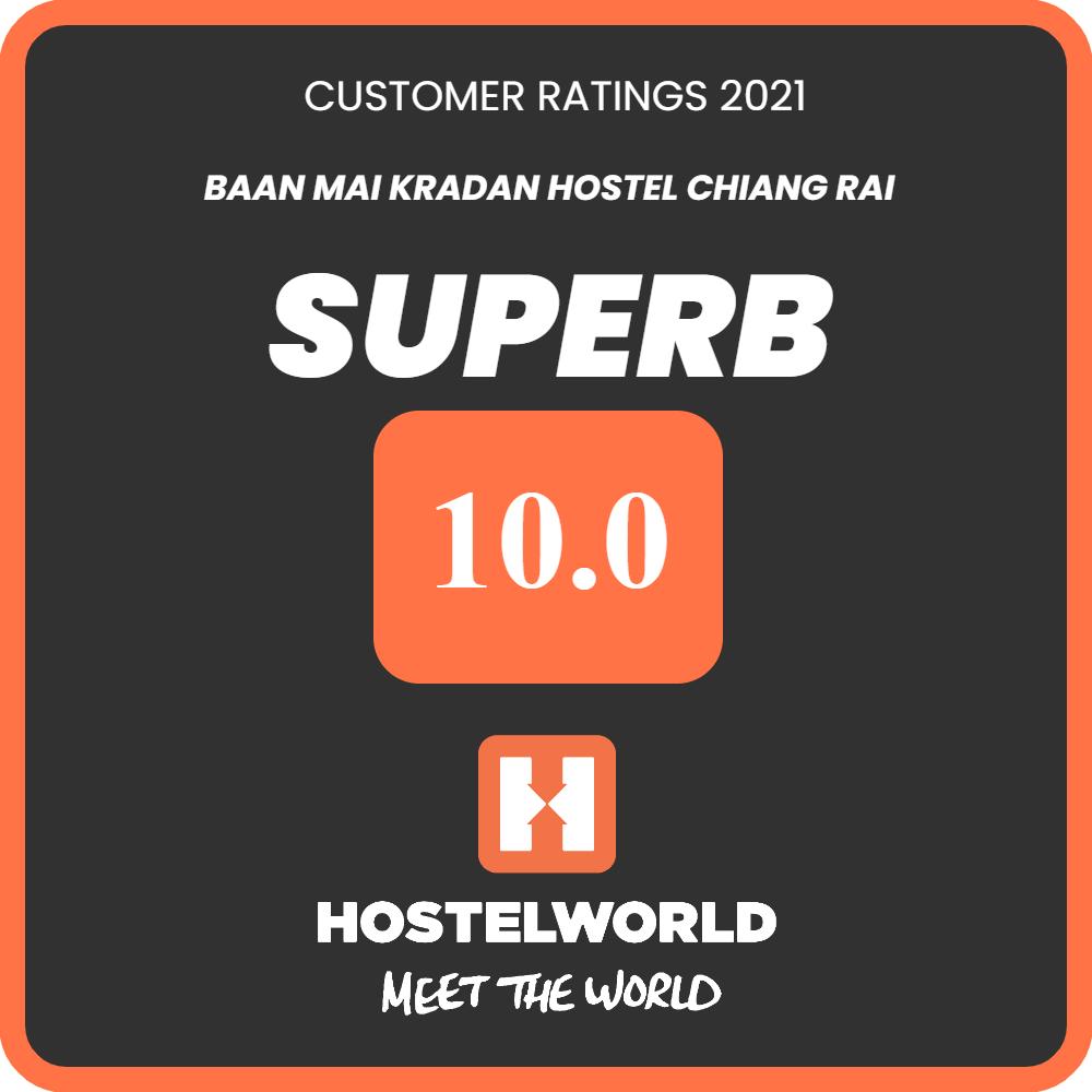 รางวัลประจำปี 10 คะแนนเต็ม จากการรีวิวของลูกค้าในปี 2564 โดย Hostelworld