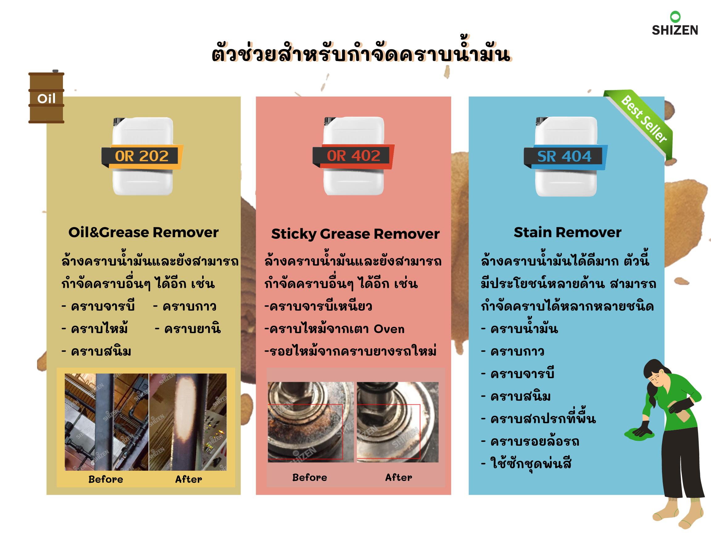 น้ำยาสำหรับกำจัดคราบน้ำมัน (Oil)