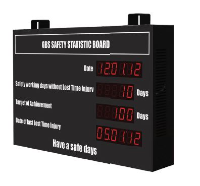 SAFETY STATISTIC BOARD