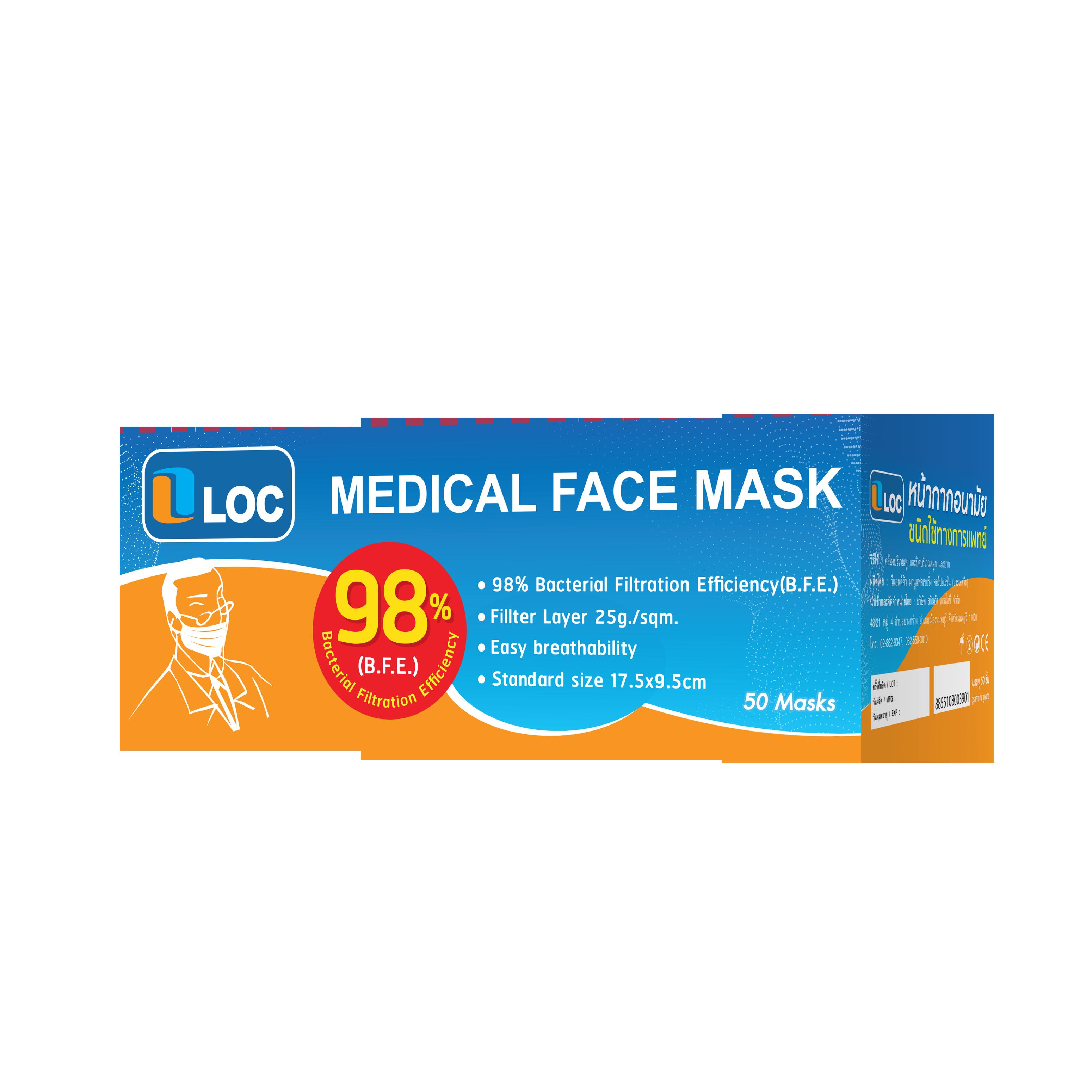 หน้ากากอนามัยชนิดใช้ทางการแพทย์ (Medical Face Mask)