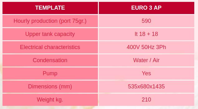EURO 3 AP