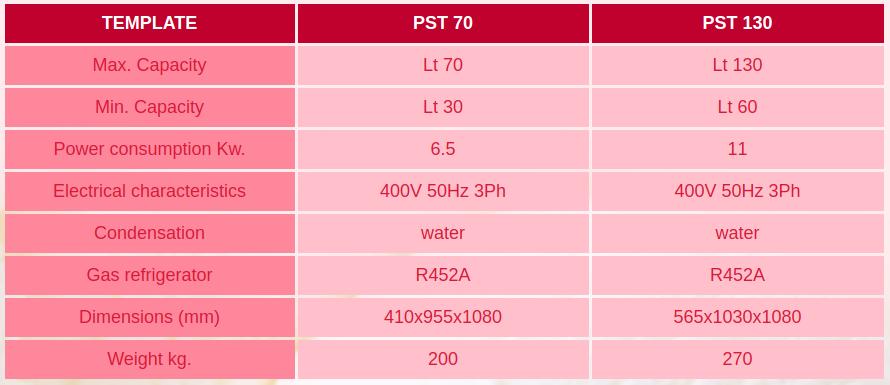 PST LCD