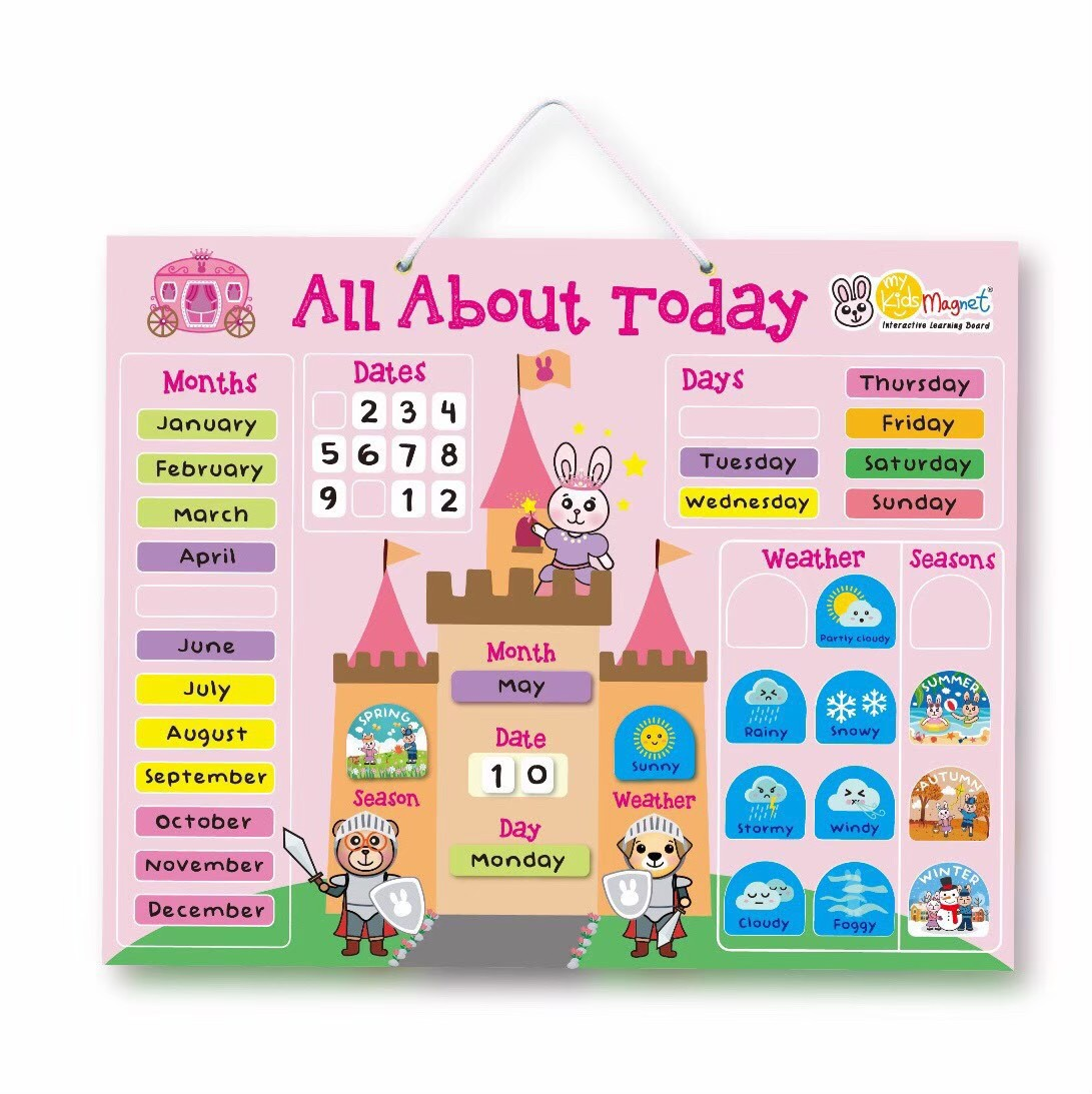 Magnet Board - All About Today ( Girl )