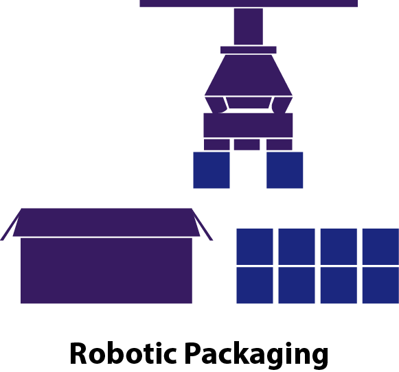 Robotic packaging