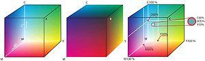 ระบบสี CMYK