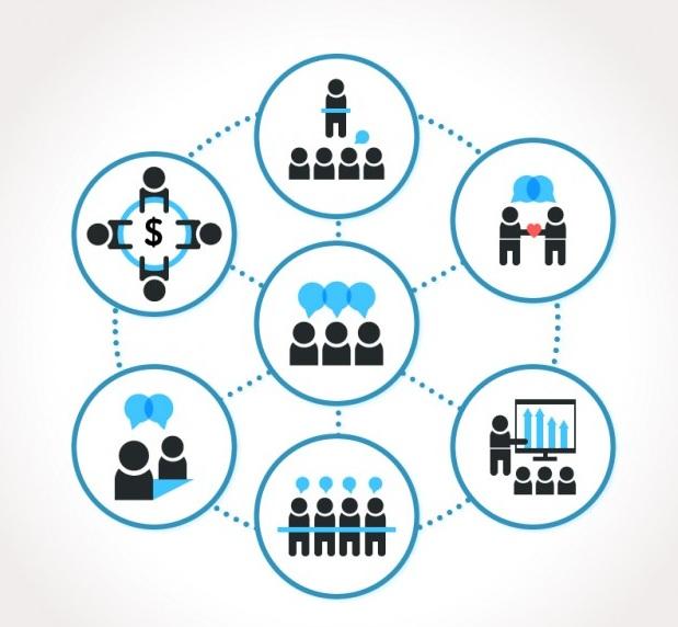 การตลาดภายในองค์กร บันไดขั้นแรกสู่การทำ Branding