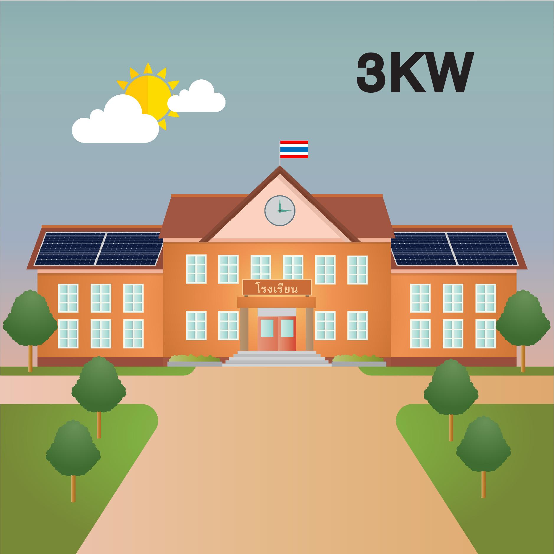 SOLAR ROOFTOP 3KW for SCHOOL