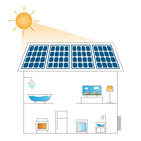 EVE SOLAR ROOFTOP SYSTEM