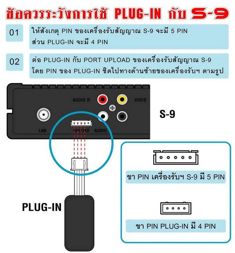 การเสียบ PSI PLUG IN ที่ถูกต้อง กับกล่องPSI ทุกรุ่น