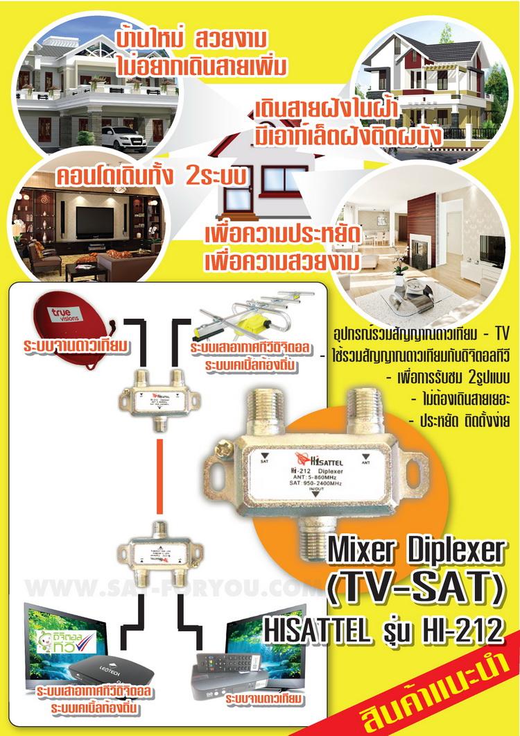 Mixer Diplexer (TV-SAT) หรือ (SAT-ANT) อุปกรณ์รวมสัญญาณดาวเทียม-สัญณาณ TV