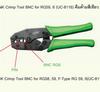 การเลือกคีมบีบหัว BNC (Crimp Tool & BNC Connector)