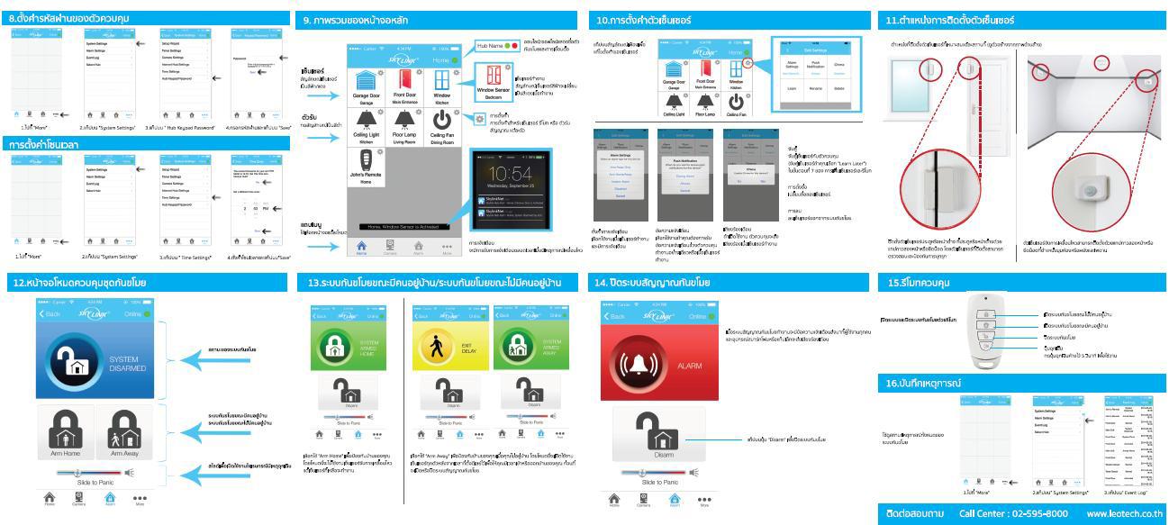 Skylink Net Alarm/Alert System รุ่น Starter Kit SK200