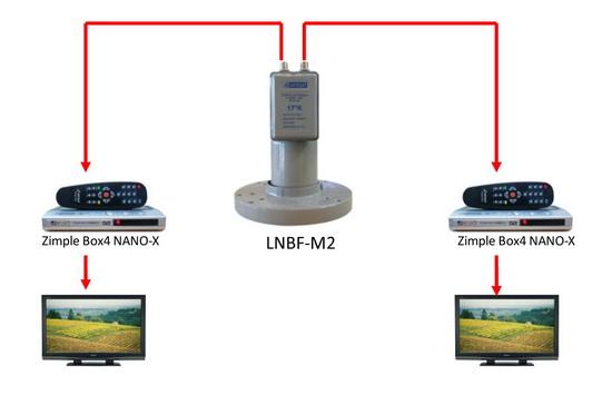 LNB-C BAND INFOSAT 2output 17K M2