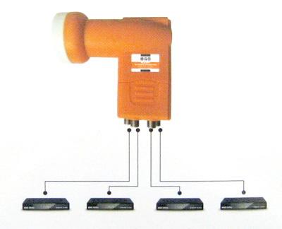 BLK 401 LNB-KU Band IPM Universal 4output