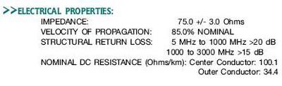 สายนำสัญญาณ(สายเคเบิ้ล) RG-6U COMMSCOPE ชีลล์ 60% ความยาว 100 เมตร สีดำ