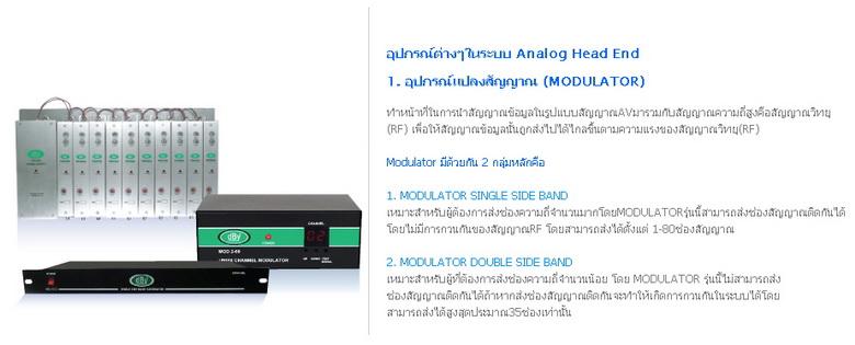 MOD dBy Adjust Channel 3 IN 1  รุ่น dBy MOD DIP3