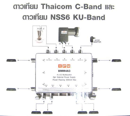 มัลติสวิตช์ Multi Switch IPM 4x8 รุ่น BMM483 (เข้า 4 ออก 8)