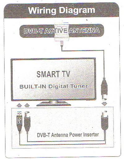 ชุดแพ็คคู่x2 เสาอากาศดิจิตอลทีวี + ตัวจ่ายไฟให้เสาอากาศแบบUSB สำหรับทีวี DVB-T2