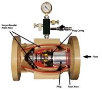 Liquid Surge Relief valve,Liquid Surge Relief valve skid