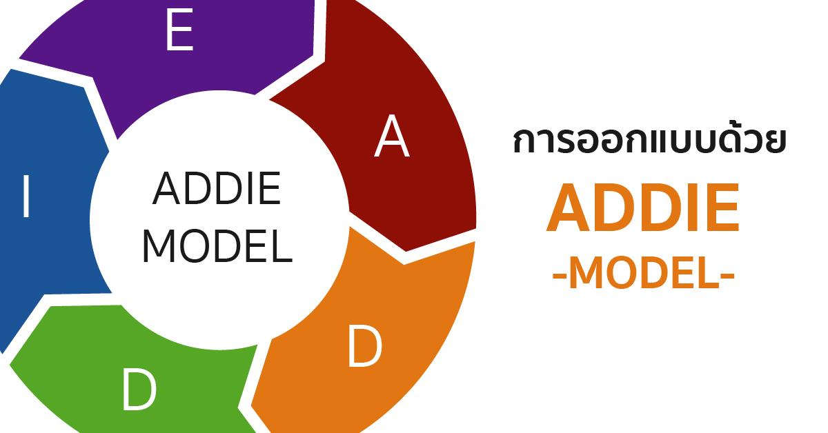 การออกแบบด้วย ADDIE Model