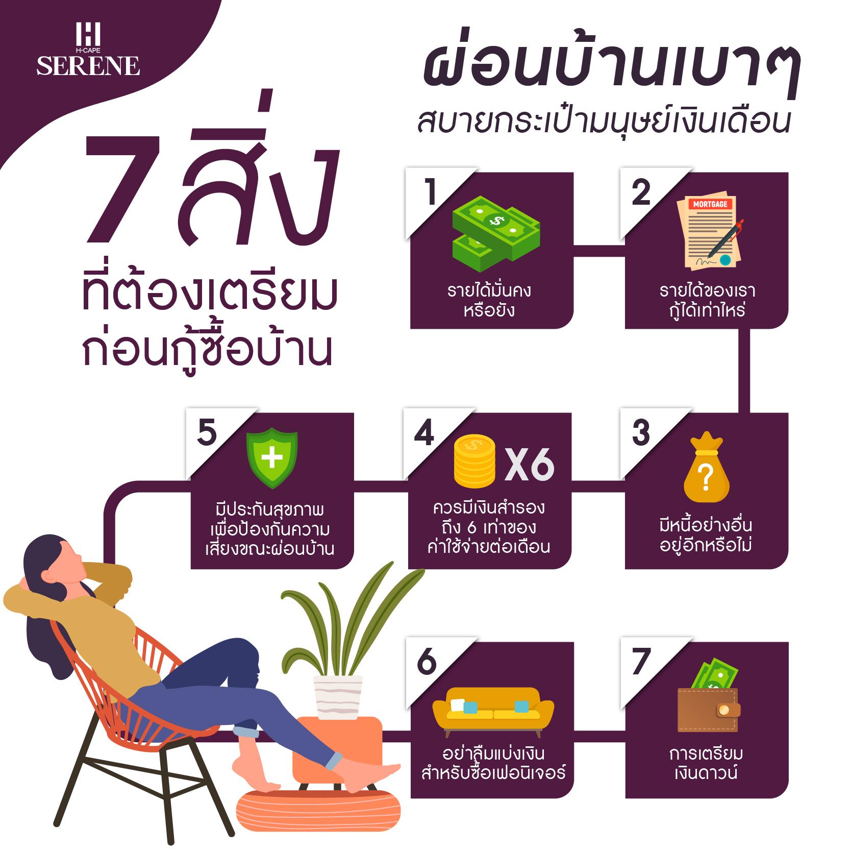 7 สิ่งที่ควรเตรียมให้พร้อมก่อนการกู้ซื้อบ้าน