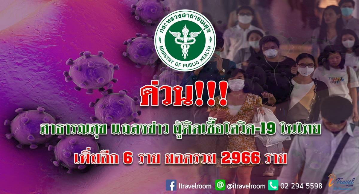 ด่วน!!! สาธารณสุข แถลงข่าว ผู้ติดเชื้อโควิด-19 ในไทย เพิ่มอีก 6 ราย  ยอดรวม 2966 ราย
