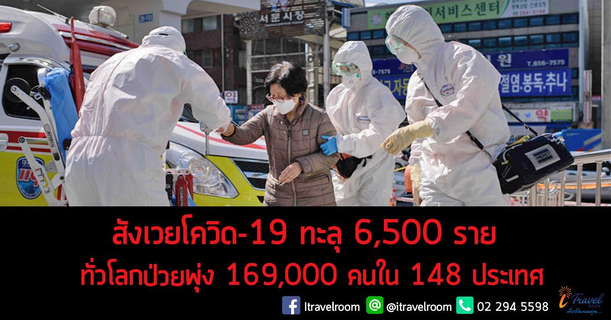 สังเวยโควิด-19 ทะลุ 6,500 ราย ทั่วโลกป่วยพุ่ง 169,000 คนใน 148 ประเทศ