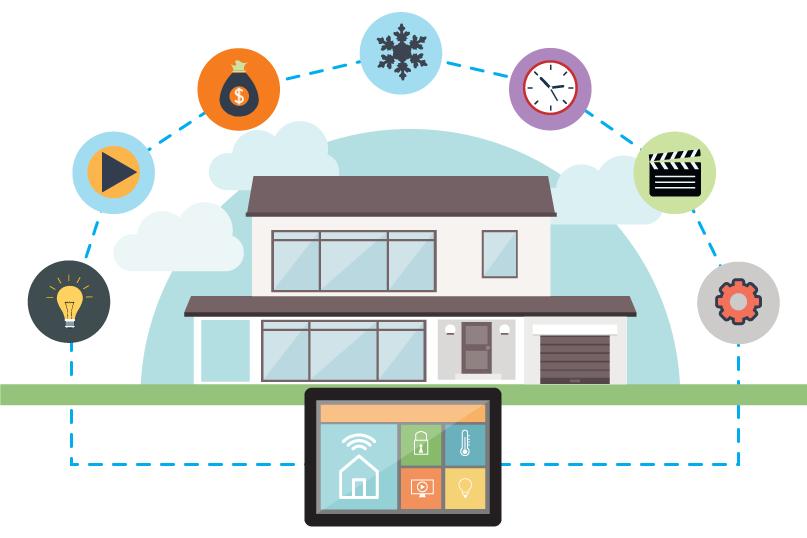 ระบบสมาร์ทโฮม (Smart Home) จาก LifeSmart™