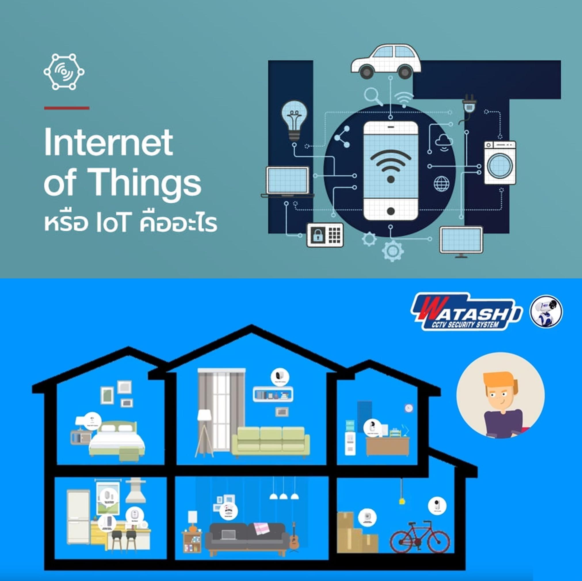 INTERNET OF THINGS เทคโนโลยีความสะดวก สบายของคนยุคใหม่