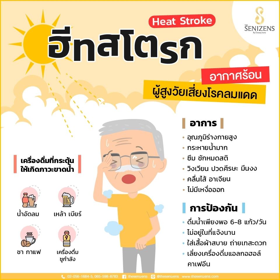 ฮีทสโตรก (Heat Stroke) อากาศร้อนผู้สูงวัยเสี่ยงโรคลมแดด