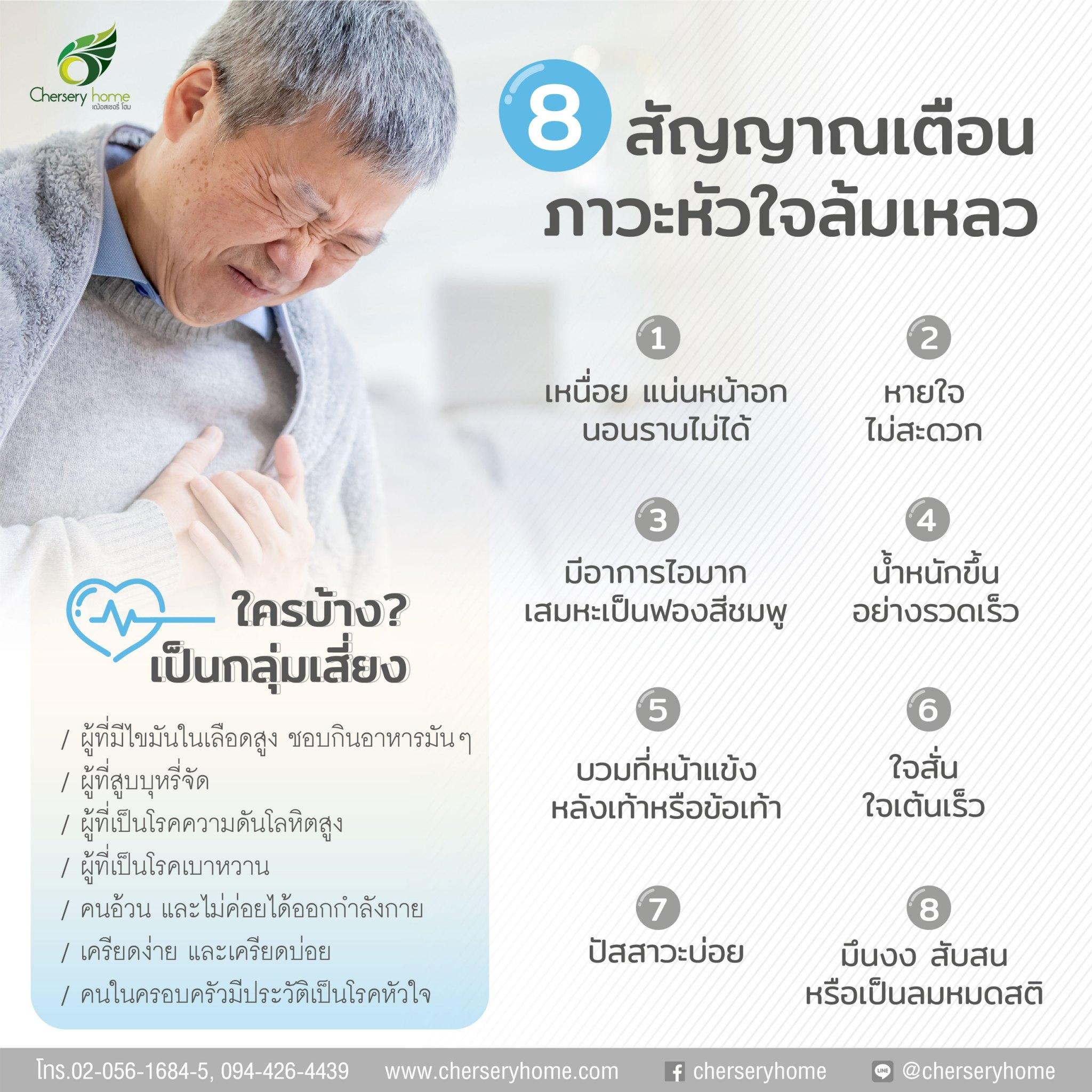 8 สัญญาณเตือน... อาการโรคหัวใจล้มเหลว