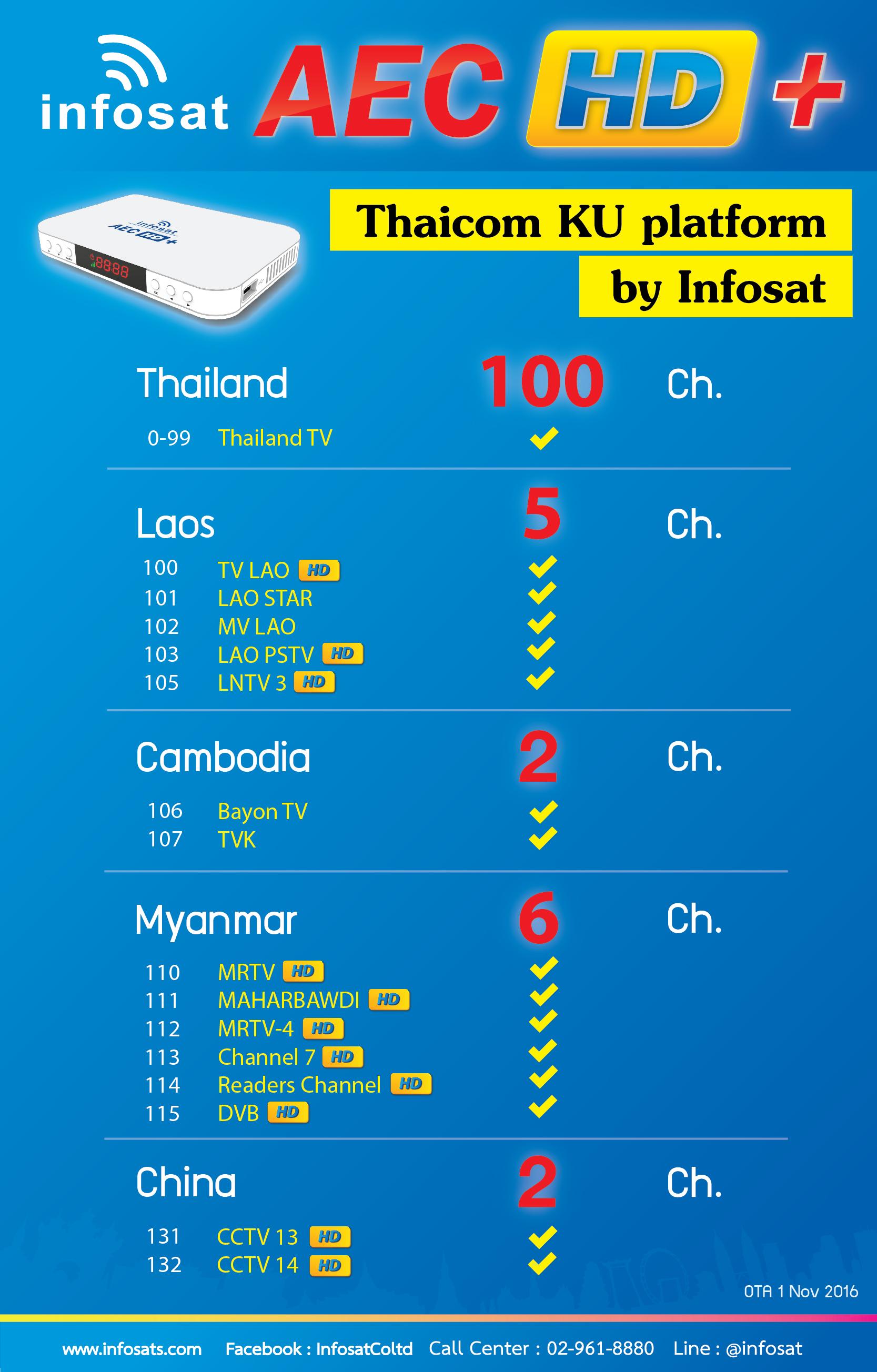 Thaicom KU Platform by Infosat
