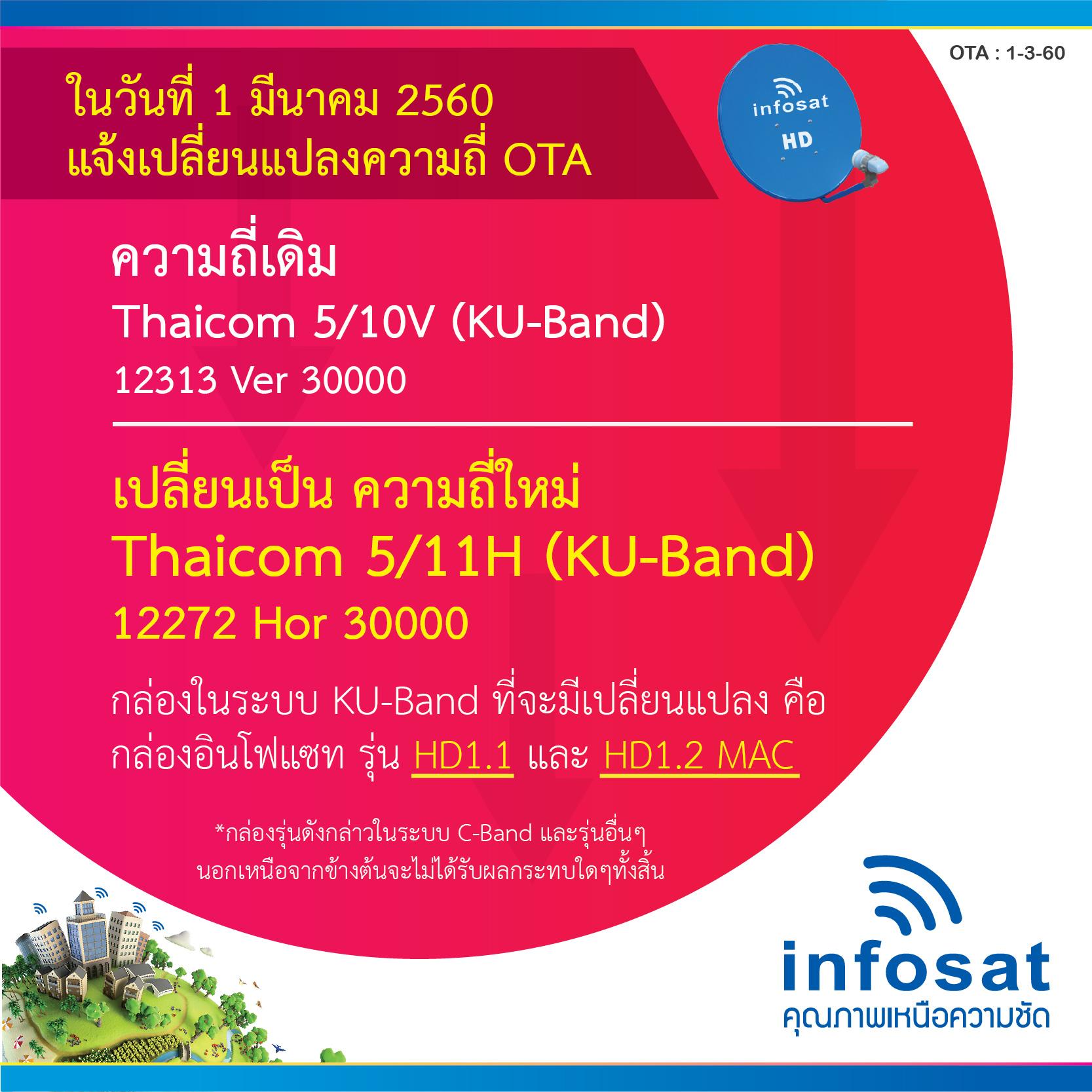 ในวันที่ 1 มีนาคม 2560  แจ้งเปลี่ยนแปลงความถี่ OTA KU-Band