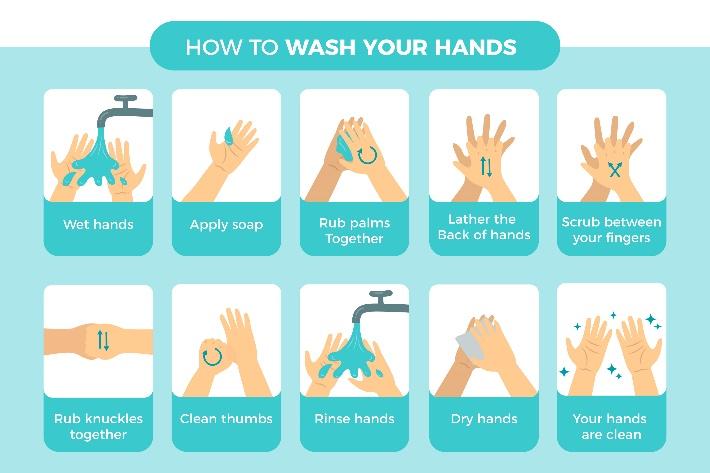 ล้างมือให้สะอาด ช่วยลดความเสี่ยงของโรคต่างๆ