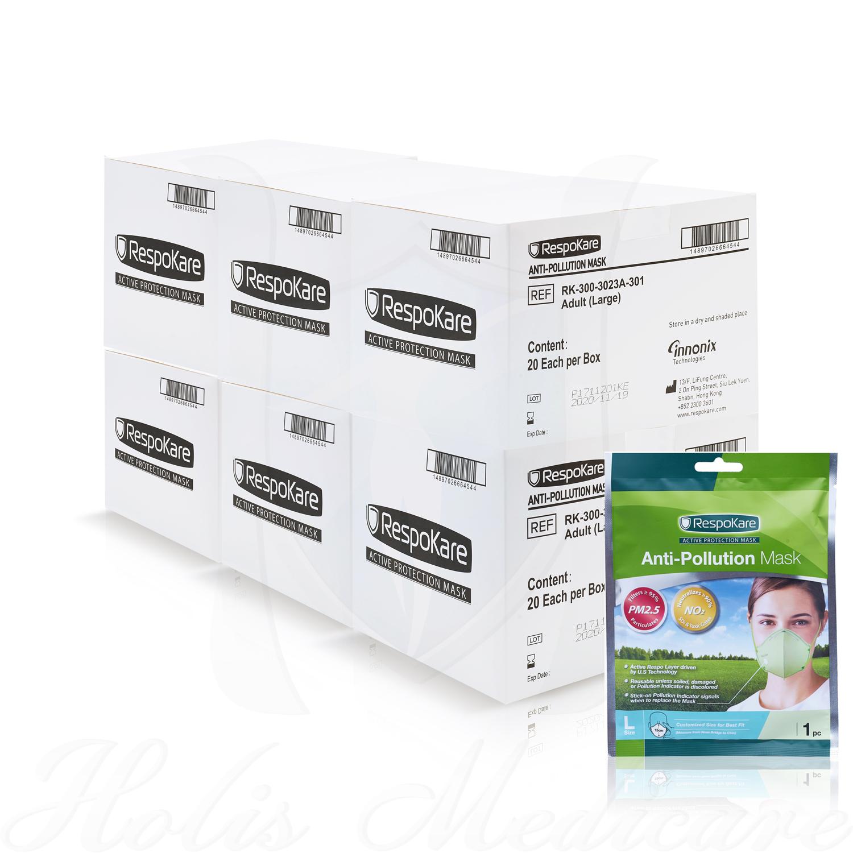 RespoKare หน้ากากป้องกันมลพิษและฝุ่นควัน ขนาดใหญ่(L) จำนวน 6กล่อง 120ชิ้น