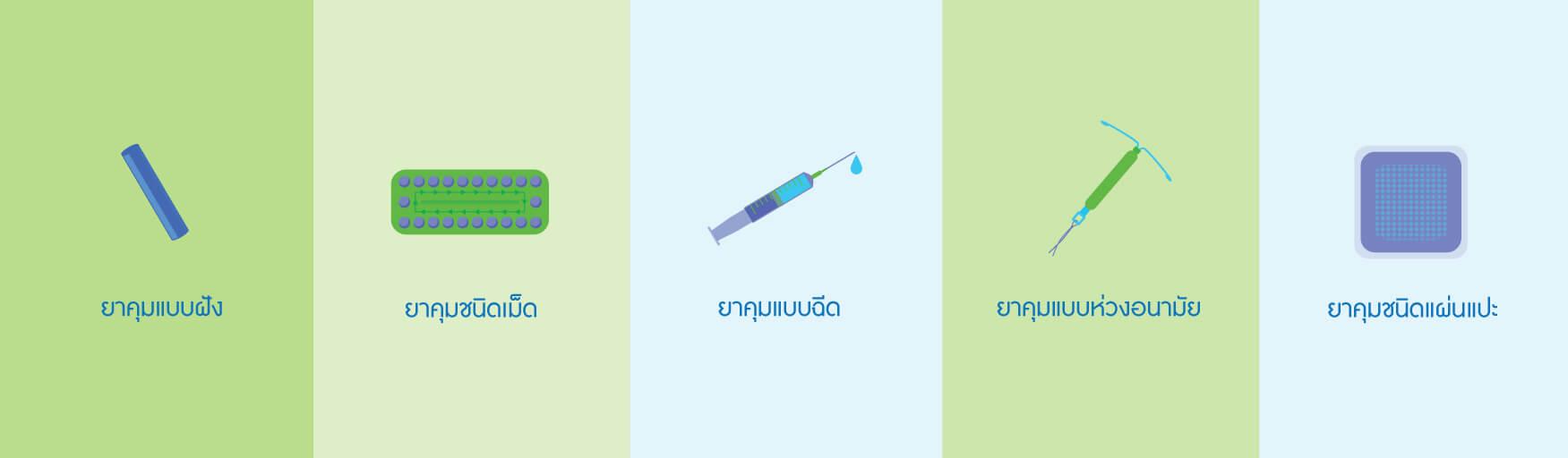 การฝังยาคุมและยาคุมแต่ละชนิดต่างกันอย่างไร