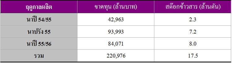 """คมดาบซากุระ 2 : """"นรก"""" ของชนชั้นกลางล่างกำลังมาเยือน (26) โดย ชวินทร์ ลีนะบรรจง และ สุวินัย ภรณวลัย (19 มิถุนายน 2556)"""