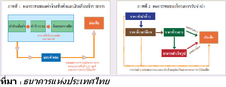 "คมดาบซากุระ 2 : ""นรก"" ของชนชั้นกลางล่างมาเยือนแล้ว (2) โดย ชวินทร์ ลีนะบรรจง และ สุวินัย ภรณวลัย (11 กันยายน 2556)"
