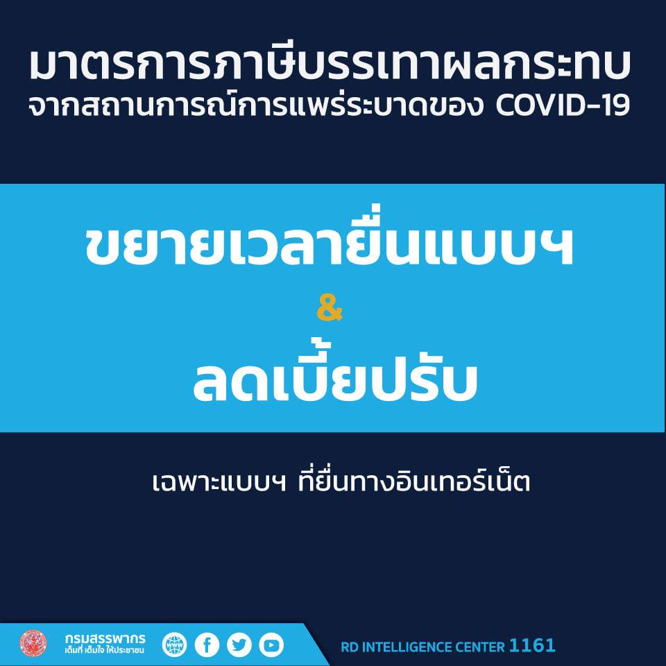 คลังขยายเวลาเก็บ VAT 7% ต่ออีก 2 ปี  พร้อมขยายเวลายื่นแบบภาษี และงด/ลดเบี้ยปรับกรณียื่นแบบล่าช้า  ช่วยบรรเทาผลกระทบจาก COVID-19