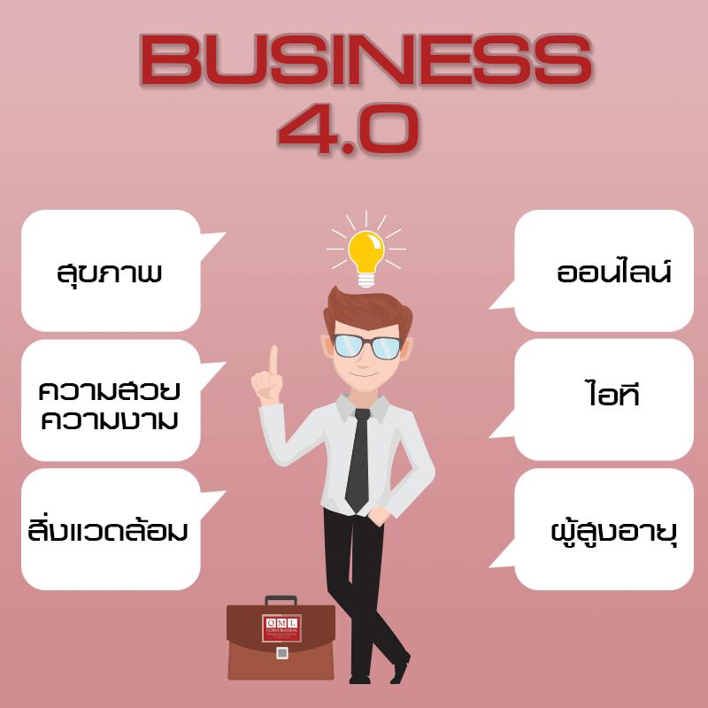 ธุรกิจ 4.0 ปี2017