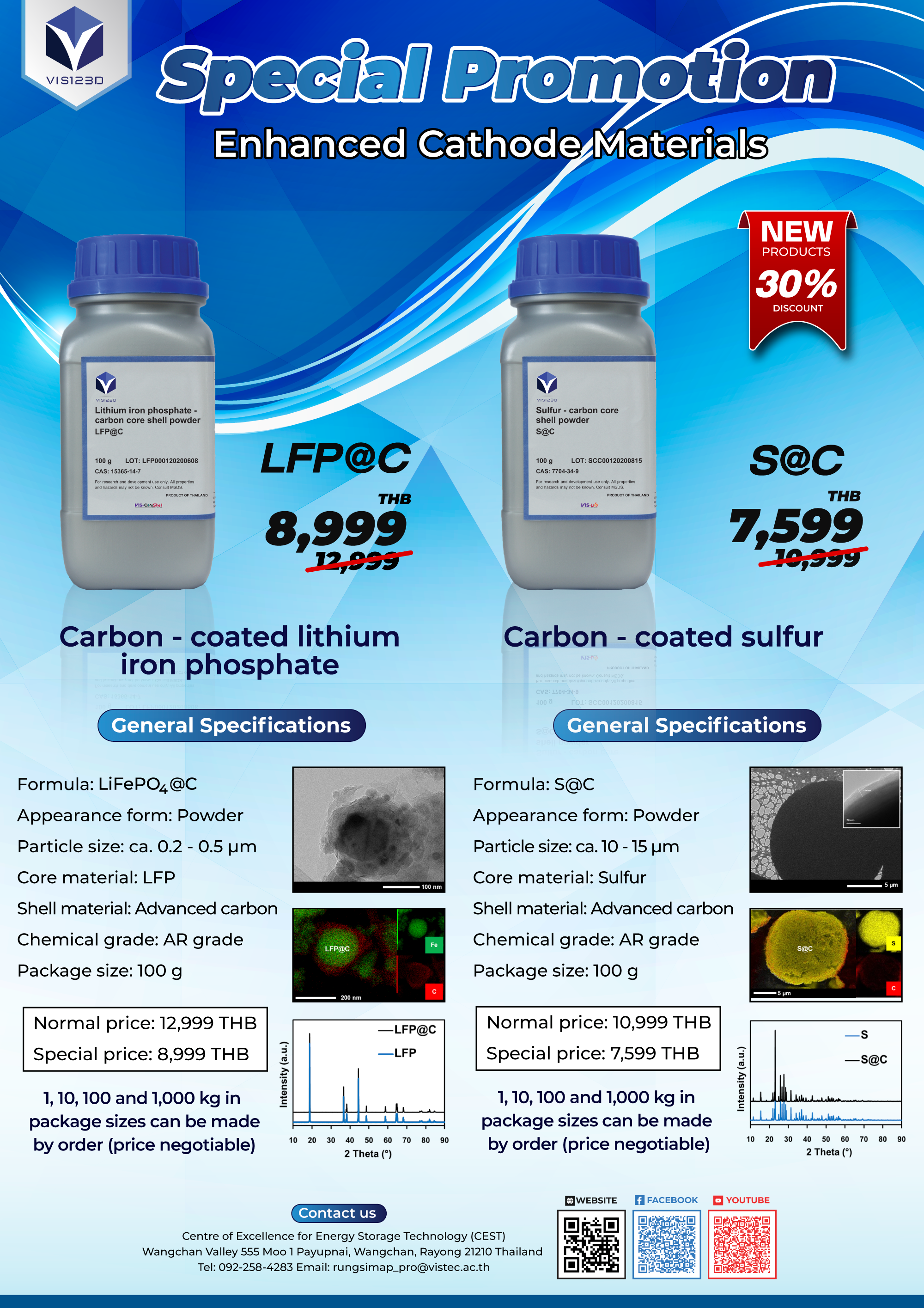 2021 New Product Launch: (III) LFP@C and S@C cathodes