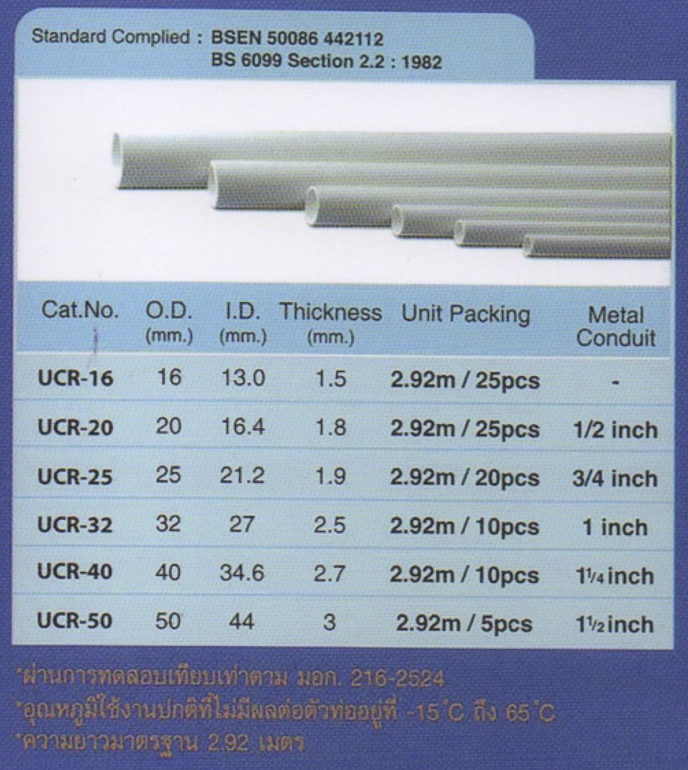 ท่อร้อยสายไฟฟ้า UPVC พลาสติก สีขาว UI