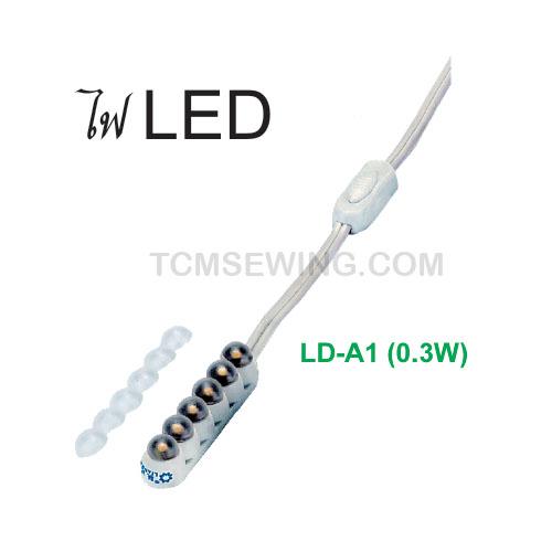 ไฟติดจักร LED (0.3W)