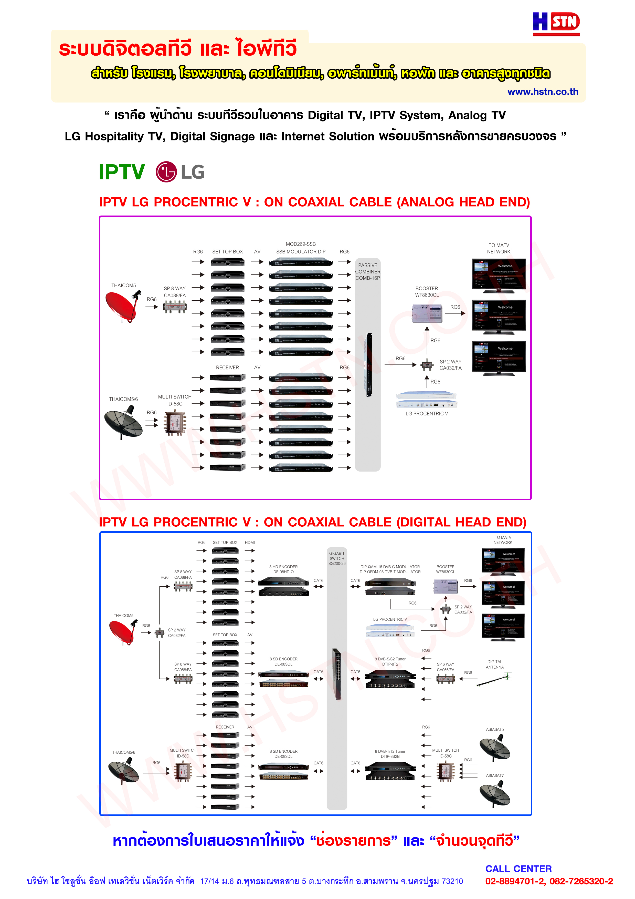 IPTV On Coaxial Cable โดย HSTN