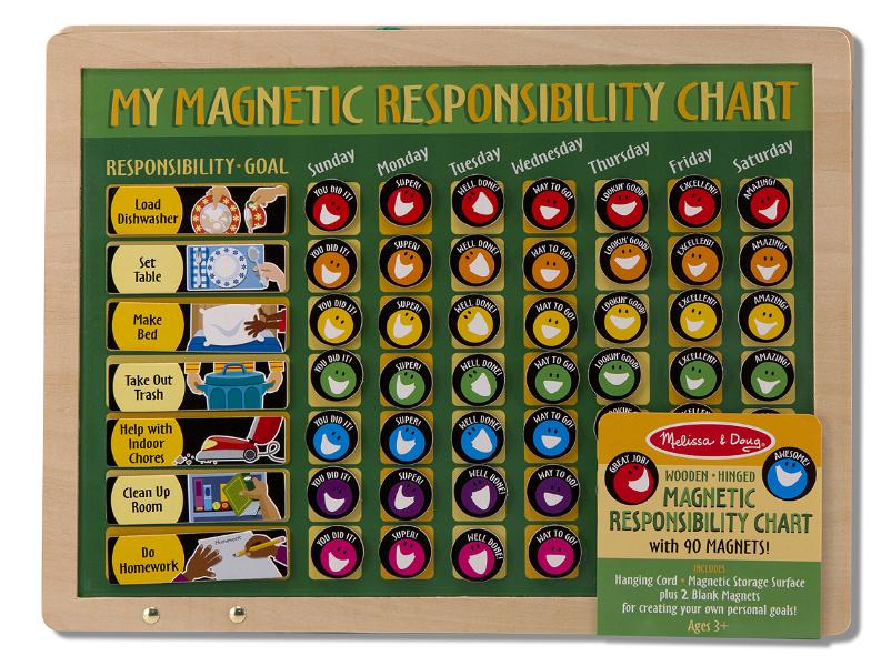 แMelissa & Doug รุ่น 3789 My Magnetic Responsibility Chart กระดานแม่เหล็กทั้งชุด สองแผ่นต่อกันด้วยสายผ้าข็งแรง กระดานแผ่นบนบอกตารางการทำหน้าที่ต่างๆ  ส่งเสริมการมีความรับผิดชอบ