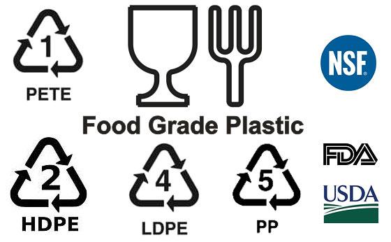 ทำไมพลาสติกฟู๊ดเกรดจึงปลอดภัยในการบรรจุอาหารทั้งร้อนและเย็น?